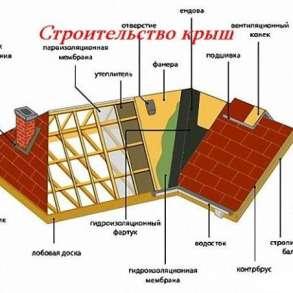 Строительство крыш в Щёкино, в Туле