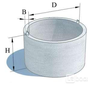 Кольцо стеновое (колодезное) КС 25-9, в Сафоново