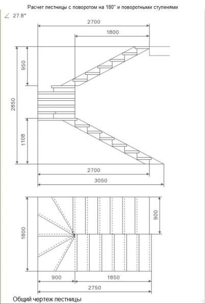 Строительство частных домов в Феодосии