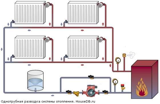 Монтаж отопления в частных домах в Чебоксарах.