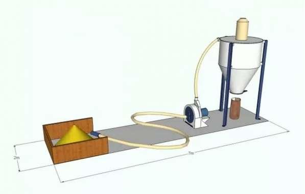 Дробилка зерна 500-1000 кг/ч и 2 т/ч