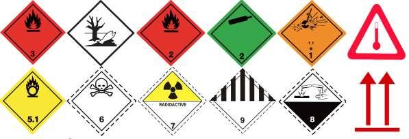 Знаки опасности с изображением класса опасности по ДОПОГ
