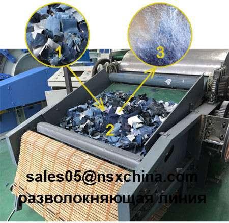 оборудование по производству регенерированного волокна,