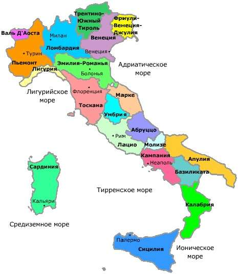 Итальянский язык детям и взрослым