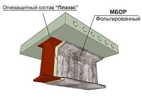 Огнезащита металла, ЕТ Профиль.