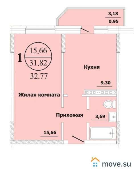 Прямые продажи квартир от застройщика