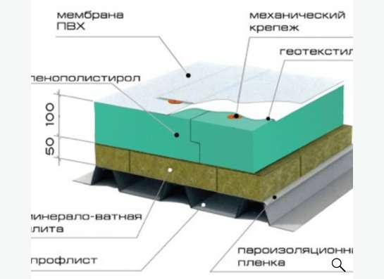 ищу посредника в Екатеринбурге фото 6