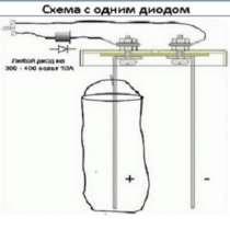 Прибор для активированной воды, в Москве