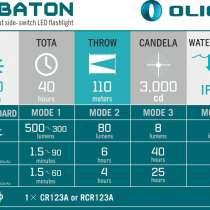 Olight EDC фонарь Olight S1 Baton LED, в Москве