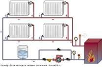 Монтаж отопления в частных домах в Чебоксарах., в Чебоксарах