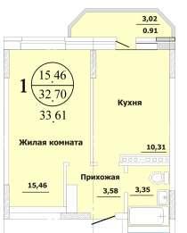 Квартиры от застройщика по выгодной цене, в Краснодаре