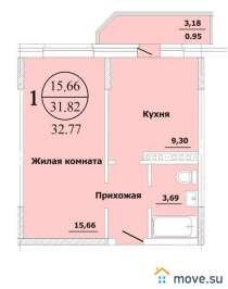 Прямые продажи квартир от застройщика, в Краснодаре
