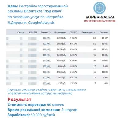 Создание корпоративных сайтов в Новосибирске Фото 1