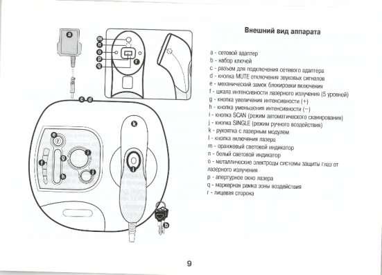 Лазерный эпилятор RIO в домашних условиях