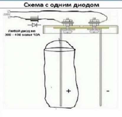 Прибор для активированной воды