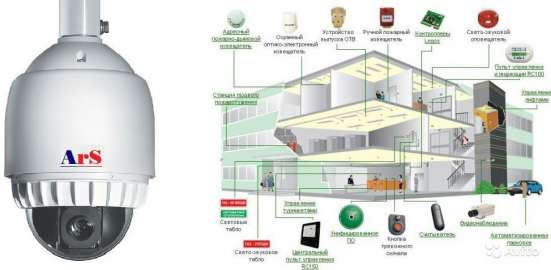 Услуги по обслуживанию электрических сетей
