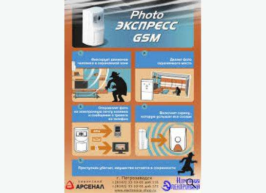 GSM Сигнализация Охраняй себя САМ