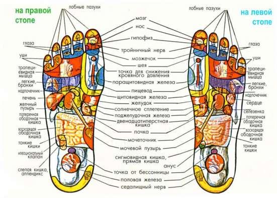 Носки турмалиновые