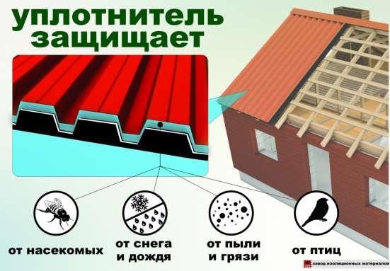 УПЛОТНИТЕЛЬ КРОВЕЛЬНЫЙ ДЛЯ КОНЬКА И КАРНИЗА КРОВЛИ в Новосибирске Фото 4