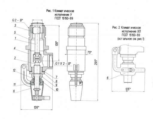КДН 50-25. Клапаны дренажные, угловые, сальниковые, стальные, незамерзающие - для спуска сжиженного газа, ГСМ, нефтепродуктов из цистерн и резервуаров.