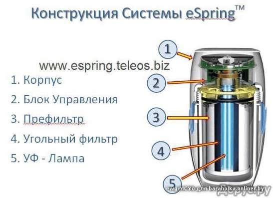 Система очистки воды eSpring