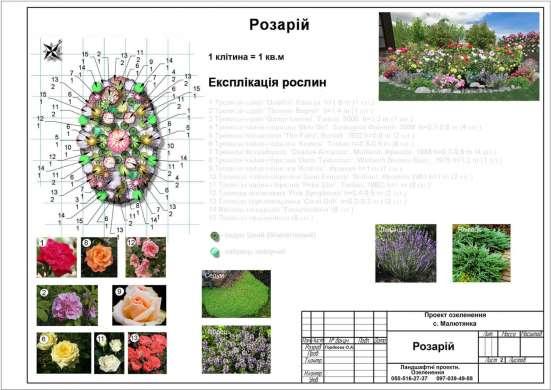 Ландшафтный дизайн. Проектирование и озеленение