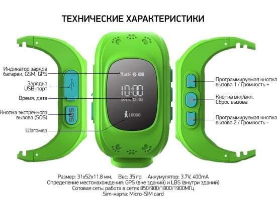 Умные детские часы-телефон Smart Baby Watch с GPS