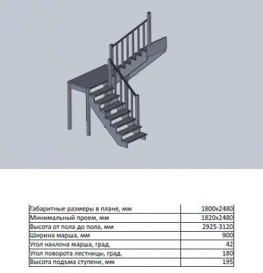 Деревянные лестницы от 20 тыс. руб в Москве Фото 3