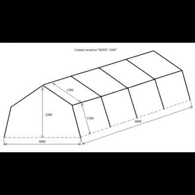 Армейская палатка 15М1 (однослойная)