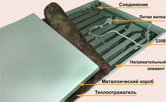 Инфракрасное отопление СТЕП энергосберегающие в Саратове Фото 1