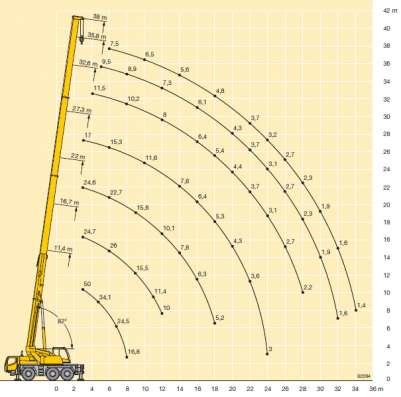 Ремонт грузоподъемной, дорожной и строительной техники в Нижневартовске Фото 4