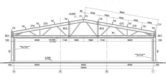 Строительство промышленного здания под ключ металлоконструкц