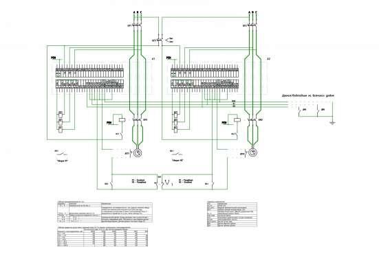 Схемы управления и защиты насосной станции и насосов