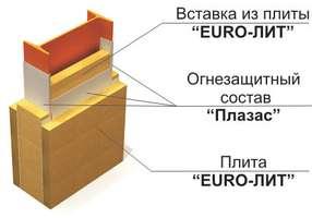 Огнезащита металлических конструкций, ЕТ Металл.