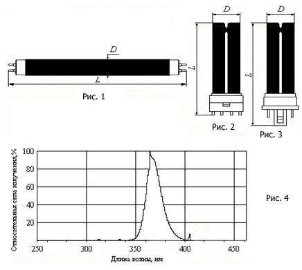 Лампа ультрафиолетовая для детектора банкнот черная ЛУФЧ 6