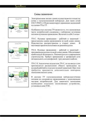 Системы заземления. Контур заземления. в Владивостоке Фото 3