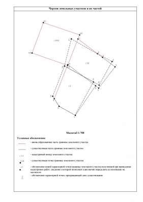 Межевой план по уточнению границ и площади земельных участка
