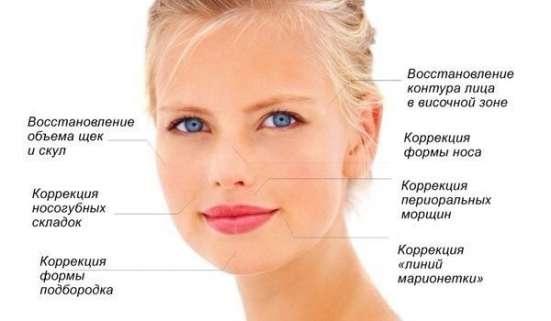 Мезотерапия лица и тела с выездом на дом