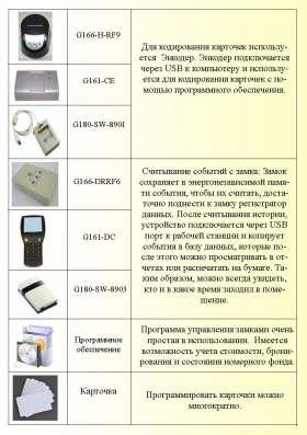 Электронные, Карточные, Дверные Замки. Onity, Hune, Выключатели энерг во Владивостоке Фото 1