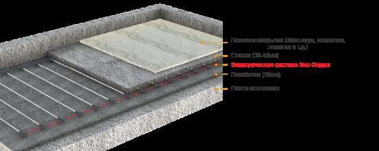 Система отопления и снеготаяния в Саратове Фото 5