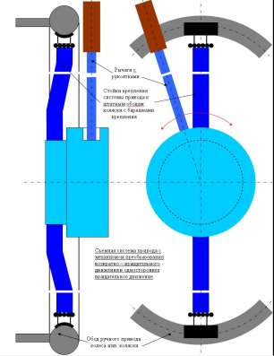 Описание по сборке и чертежи привода инвалидной коляски в г. Минск Фото 4