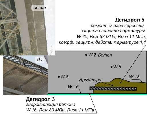 Дегидрол 3 Проникающая гидроизоляция и цементация пустот в Москве Фото 1