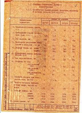 Пресс-автомат гидравлический ДБ2426 в Челябинске Фото 5