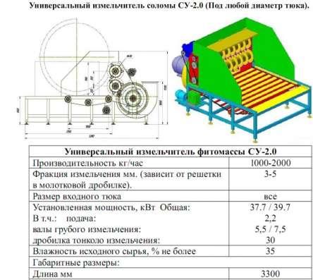 Измельчитель Рулонов УС-2,0