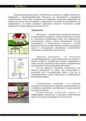 Системы заземления. Контур заземления. в Владивостоке Фото 4
