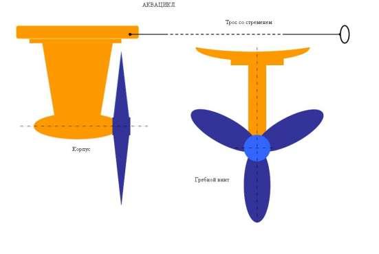 Описание по сборке и чертежи водного велосипеда Аквацикл