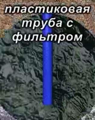 Бурение скважин.. в Красноярске Фото 1