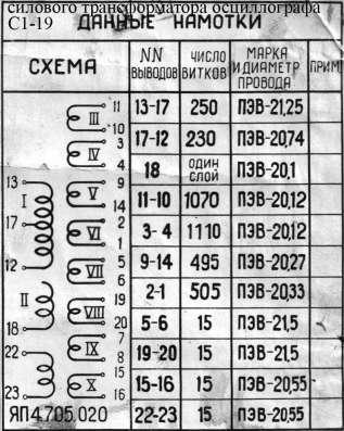 Трансформатор 300Вт