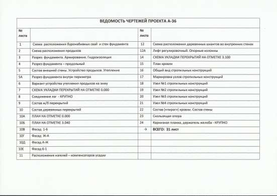 Готовый проект коттеджа 140 м2 / Артикул А-36