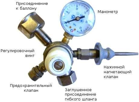 Редуктор БКО-50 МИНИ (He)